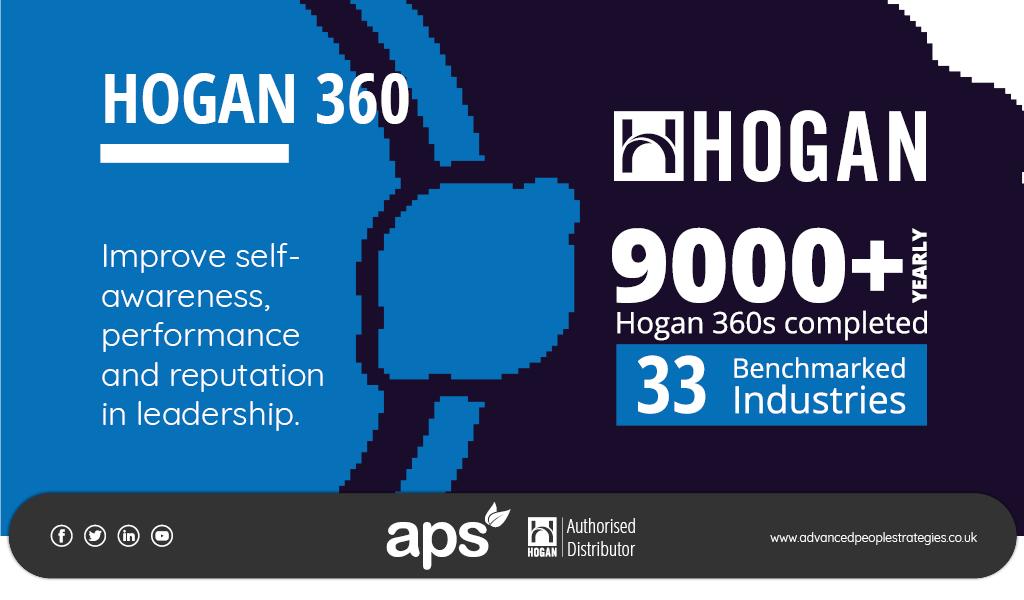 Hogan 360 | APS
